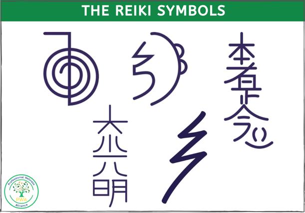 The-Reiki-Symbols